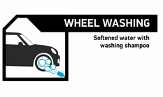 Wheel washing